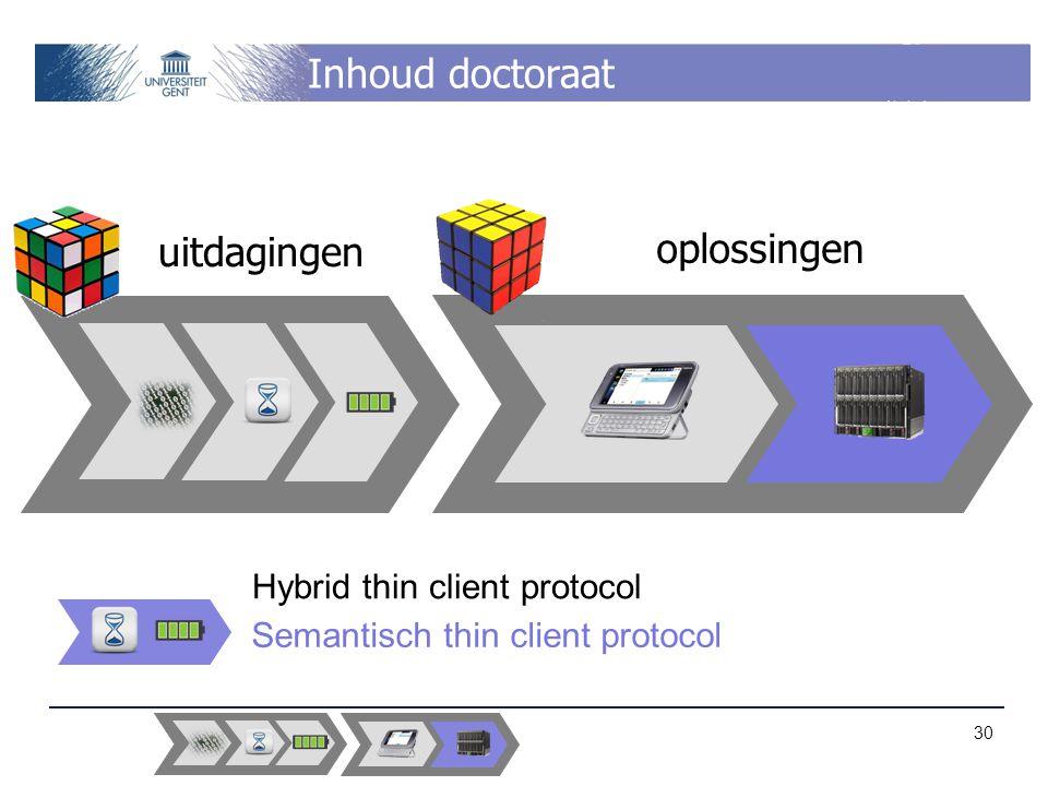 Inhoud doctoraat uitdagingen oplossingen Hybrid thin client protocol Semantisch thin client protocol 30