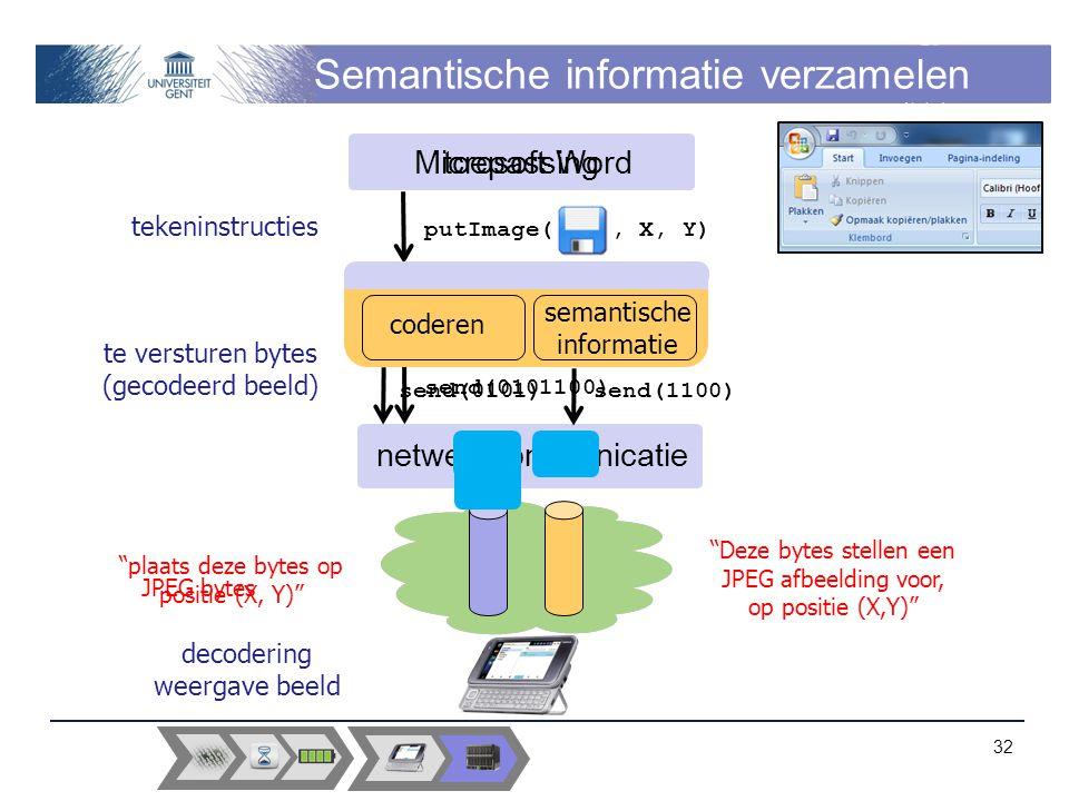 Semantische informatie verzamelen toepassing grafische bibliotheek netwerkcommunicatie send(0101100) 32 putImage(, X, Y) tekeninstructies te versturen bytes (gecodeerd beeld) decodering weergave beeld plaats deze bytes op positie (X, Y) Microsoft Word coderen semantische informatie send(0101) send(1100) JPEG bytes Deze bytes stellen een JPEG afbeelding voor, op positie (X,Y)