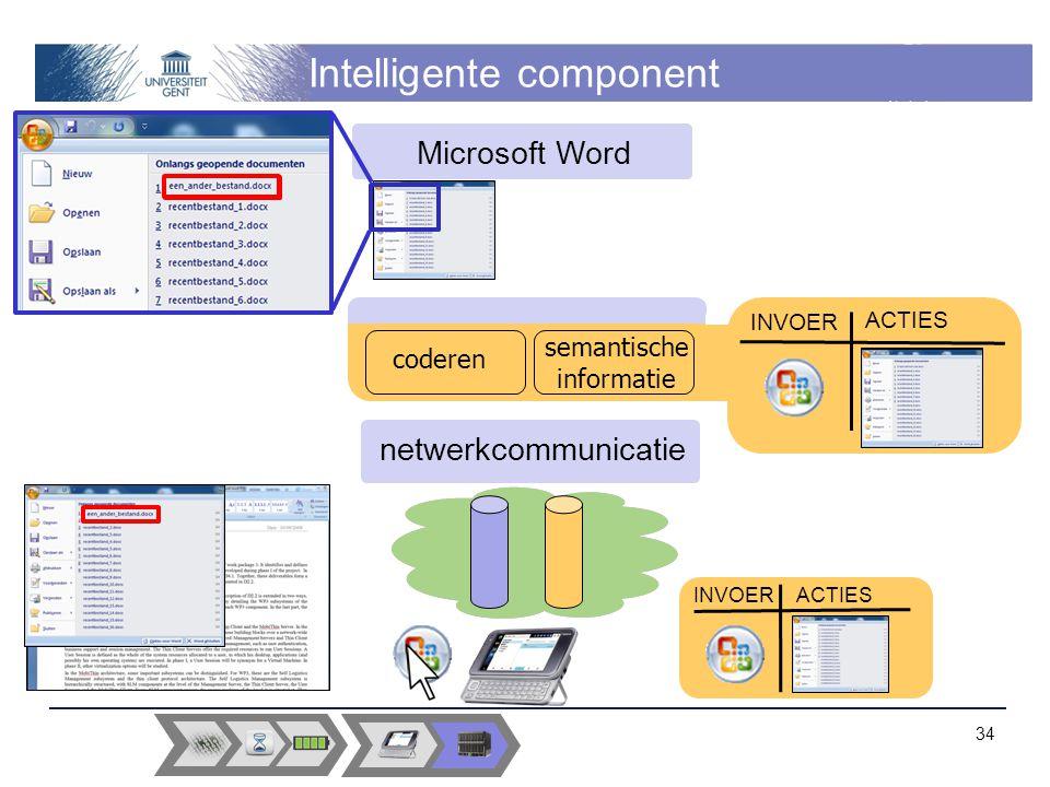 INVOER ACTIES Intelligente component grafische bibliotheek netwerkcommunicatie 34 Microsoft Word coderen semantische informatie INVOER ACTIES