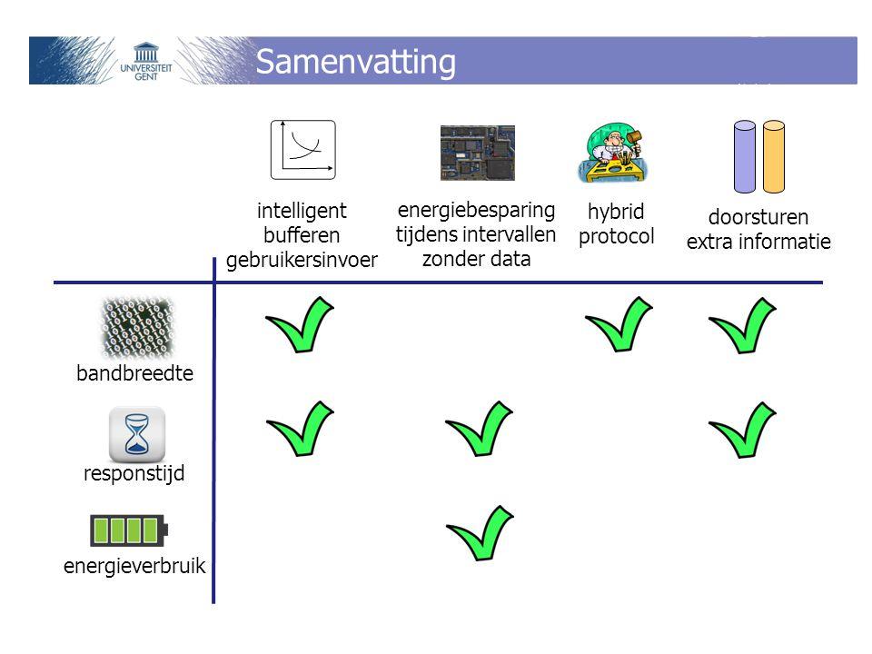 Samenvatting bandbreedte responstijd energieverbruik intelligent bufferen gebruikersinvoer energiebesparing tijdens intervallen zonder data hybrid protocol doorsturen extra informatie