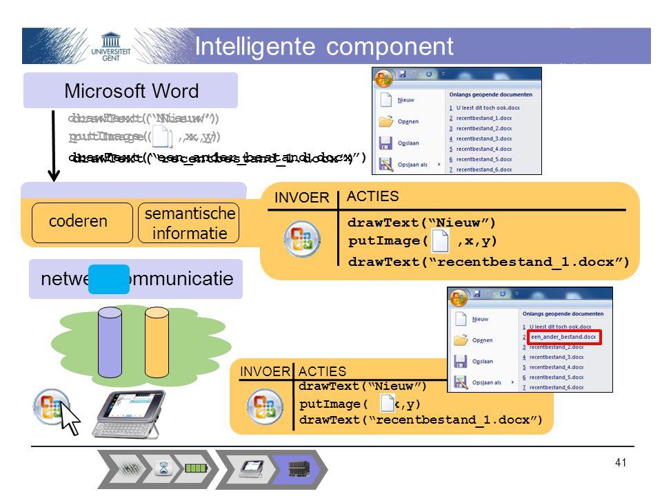 INVOER ACTIES Intelligente component grafische bibliotheek netwerkcommunicatie 41 Microsoft Word coderen semantische informatie drawText( Nieuw ) putImage(,x,y) drawText( recentbestand_1.docx ) drawText( Nieuw ) putImage(,x,y) drawText( recentbestand_1.docx ) INVOER ACTIES drawText( Nieuw ) putImage(,x,y) drawText( recentbestand_1.docx ) INVOER ACTIES drawText( Nieuw ) putImage(,x,y) drawText( recentbestand_1.docx ) drawText( Nieuw ) putImage(,x,y) drawText( een_ander_bestand.docx )