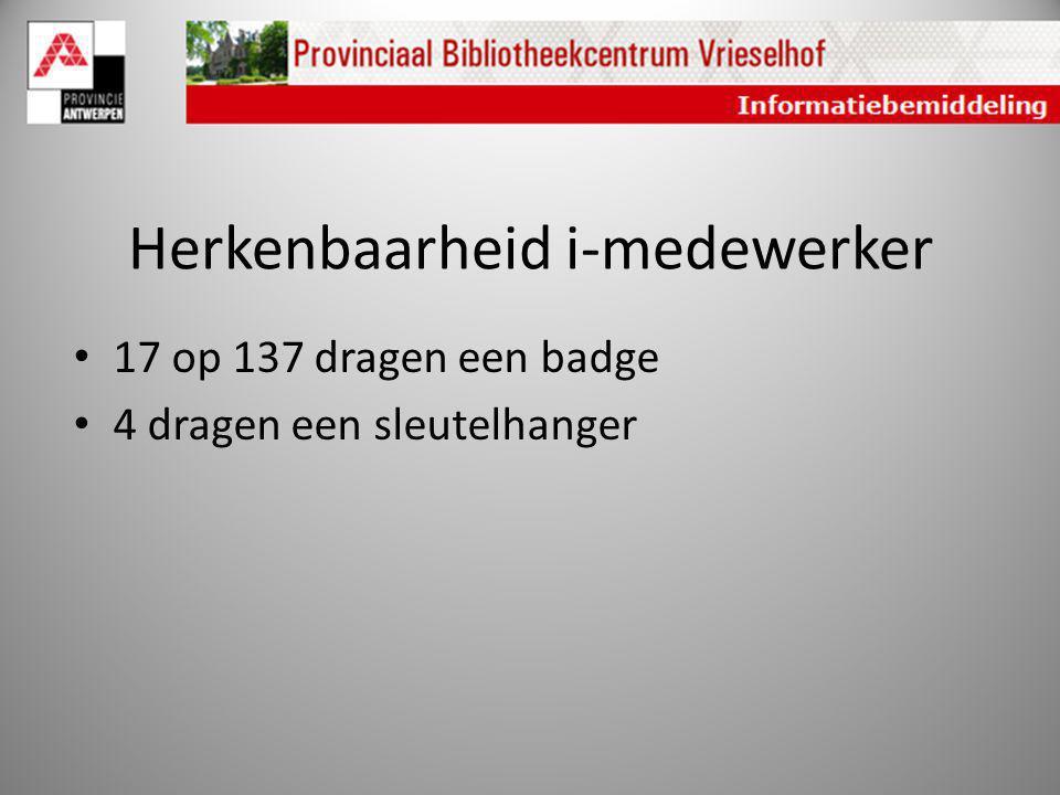 Herkenbaarheid i-medewerker 17 op 137 dragen een badge 4 dragen een sleutelhanger