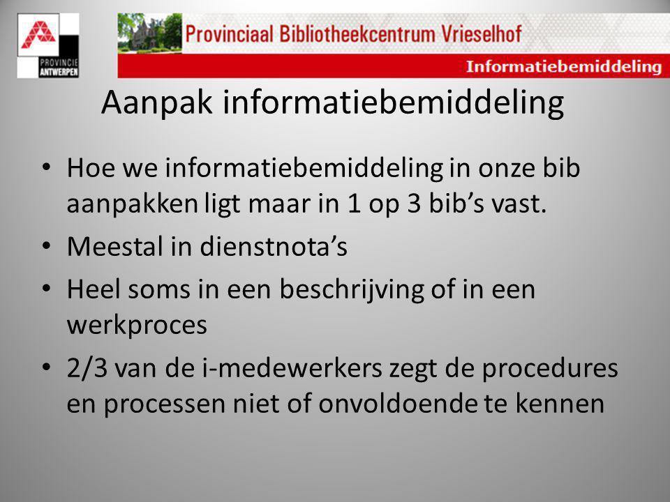 Aanpak informatiebemiddeling Hoe we informatiebemiddeling in onze bib aanpakken ligt maar in 1 op 3 bib's vast. Meestal in dienstnota's Heel soms in e