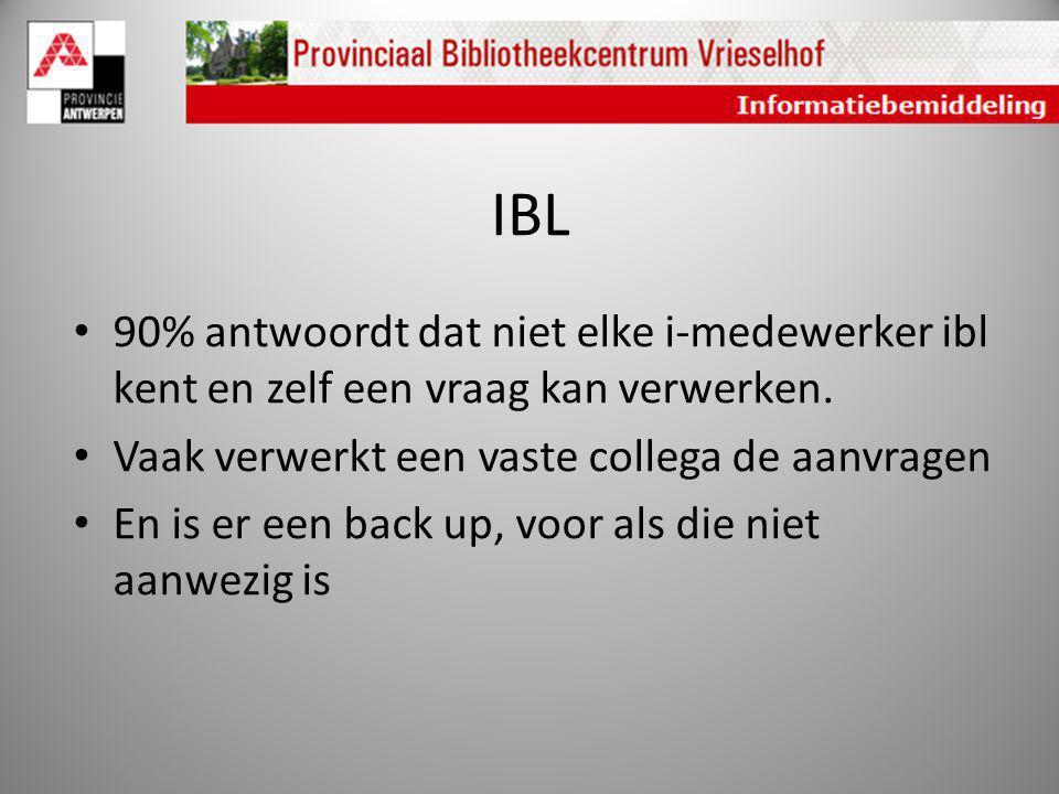 IBL 90% antwoordt dat niet elke i-medewerker ibl kent en zelf een vraag kan verwerken. Vaak verwerkt een vaste collega de aanvragen En is er een back