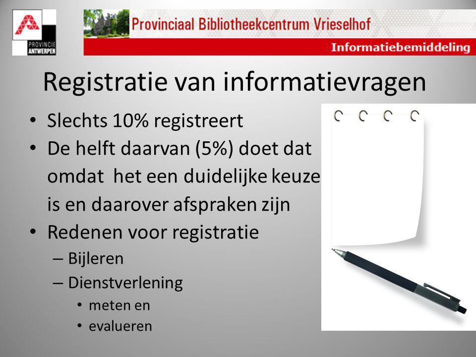 Registratie van informatievragen Slechts 10% registreert De helft daarvan (5%) doet dat omdat het een duidelijke keuze is en daarover afspraken zijn R