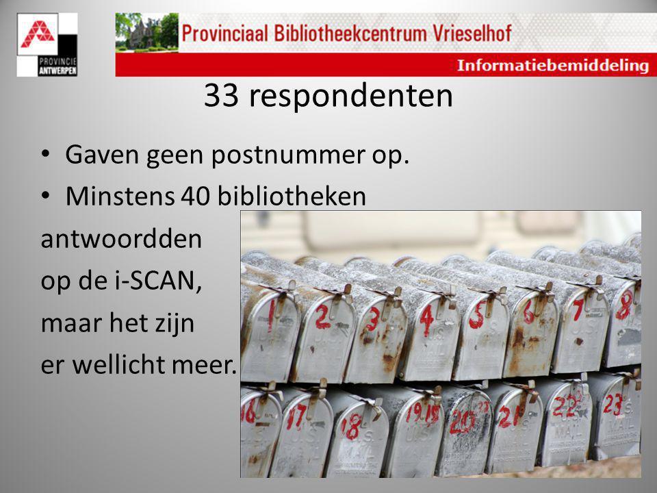 Globale resultaten voor de ganse provincie Antwerpen We geven hier dus geen resultaten per gemeente Ook niet per bibliotheek Ook geen meningen van bibliothecarissen maar van baliemedewerkers