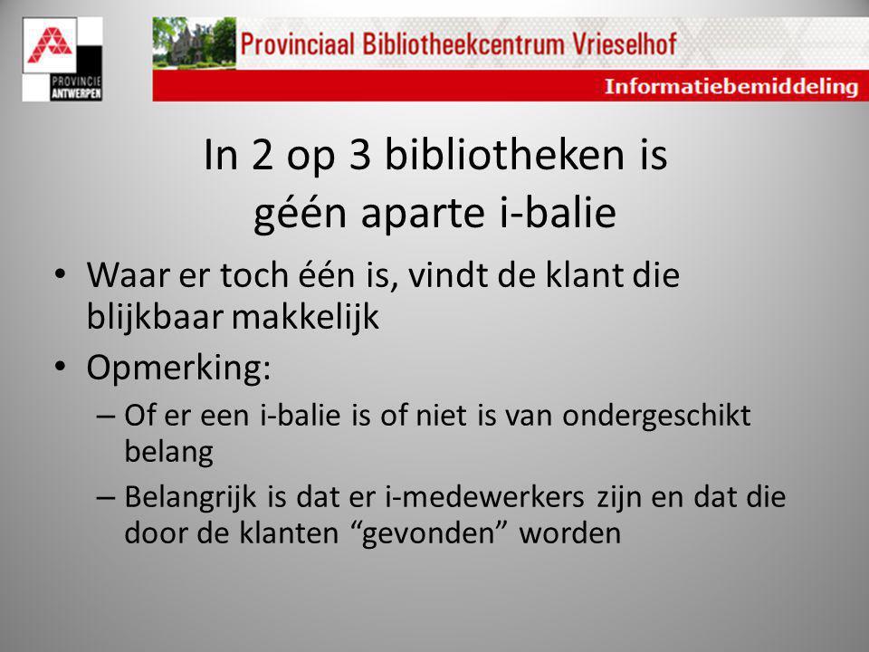In 2 op 3 bibliotheken is géén aparte i-balie Waar er toch één is, vindt de klant die blijkbaar makkelijk Opmerking: – Of er een i-balie is of niet is