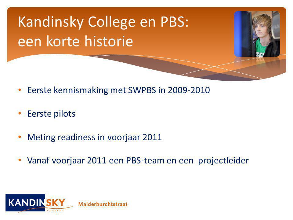 Eerste kennismaking met SWPBS in 2009-2010 Eerste pilots Meting readiness in voorjaar 2011 Vanaf voorjaar 2011 een PBS-team en een projectleider Kandi