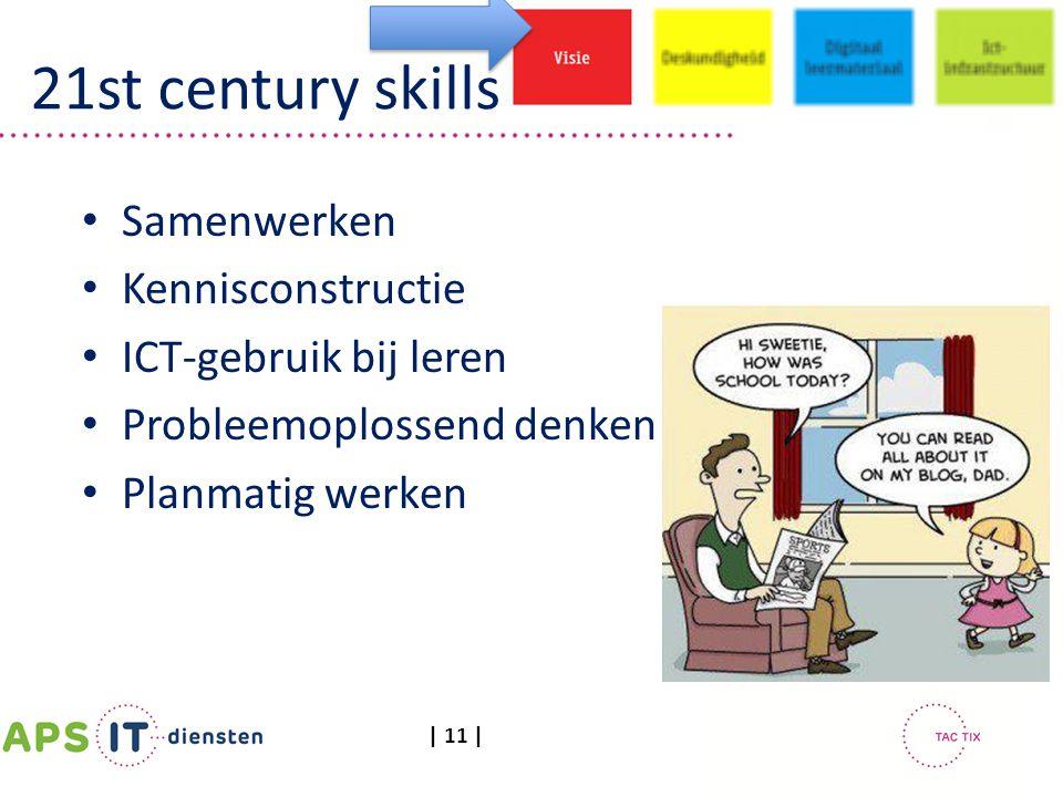 | 11 | 21st century skills Samenwerken Kennisconstructie ICT-gebruik bij leren Probleemoplossend denken Planmatig werken