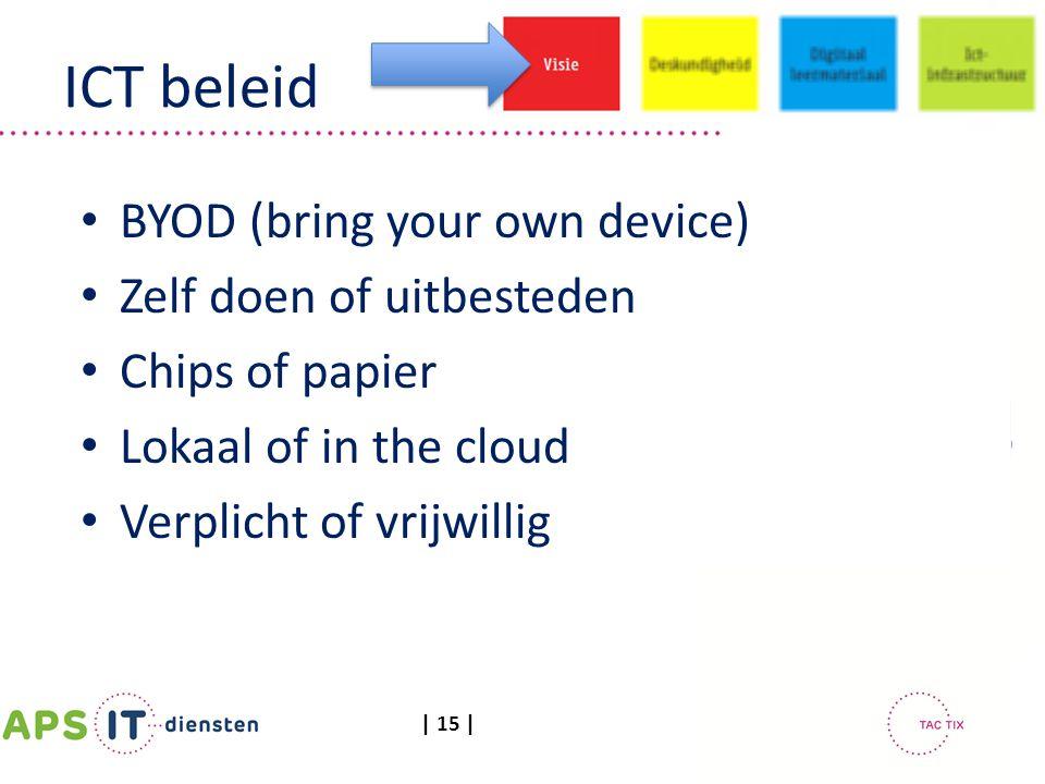 | 15 | ICT beleid BYOD (bring your own device) Zelf doen of uitbesteden Chips of papier Lokaal of in the cloud Verplicht of vrijwillig