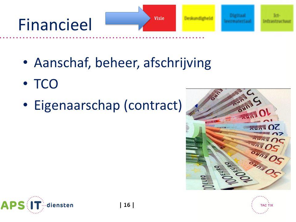 | 16 | Financieel Aanschaf, beheer, afschrijving TCO Eigenaarschap (contract)
