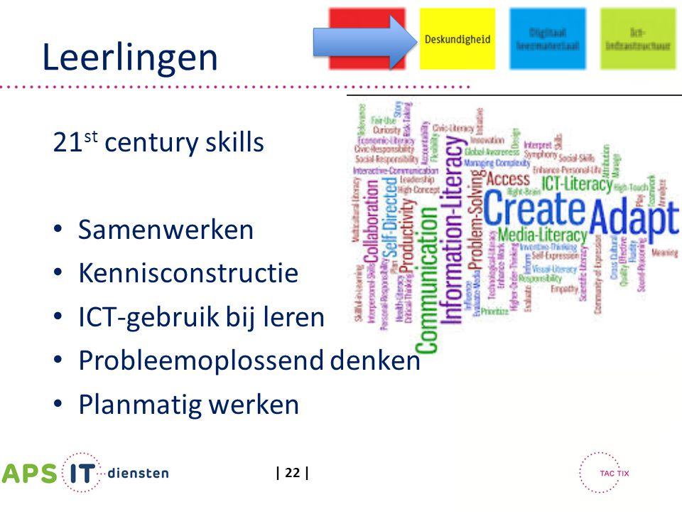 | 22 | Leerlingen 21 st century skills Samenwerken Kennisconstructie ICT-gebruik bij leren Probleemoplossend denken Planmatig werken