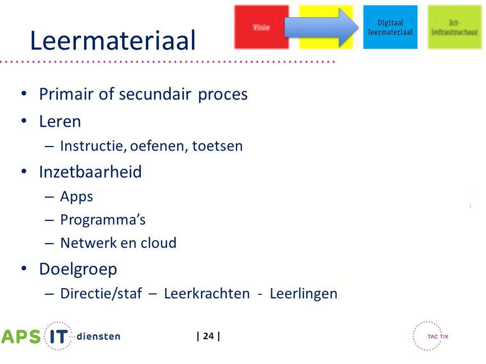 | 24 | Leermateriaal Primair of secundair proces Leren – Instructie, oefenen, toetsen Inzetbaarheid – Apps – Programma's – Netwerk en cloud Doelgroep