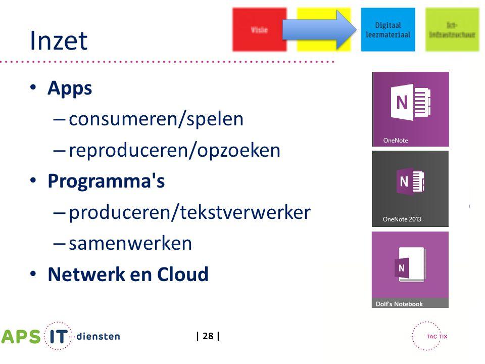 | 28 | Inzet Apps – consumeren/spelen – reproduceren/opzoeken Programma's – produceren/tekstverwerker – samenwerken Netwerk en Cloud