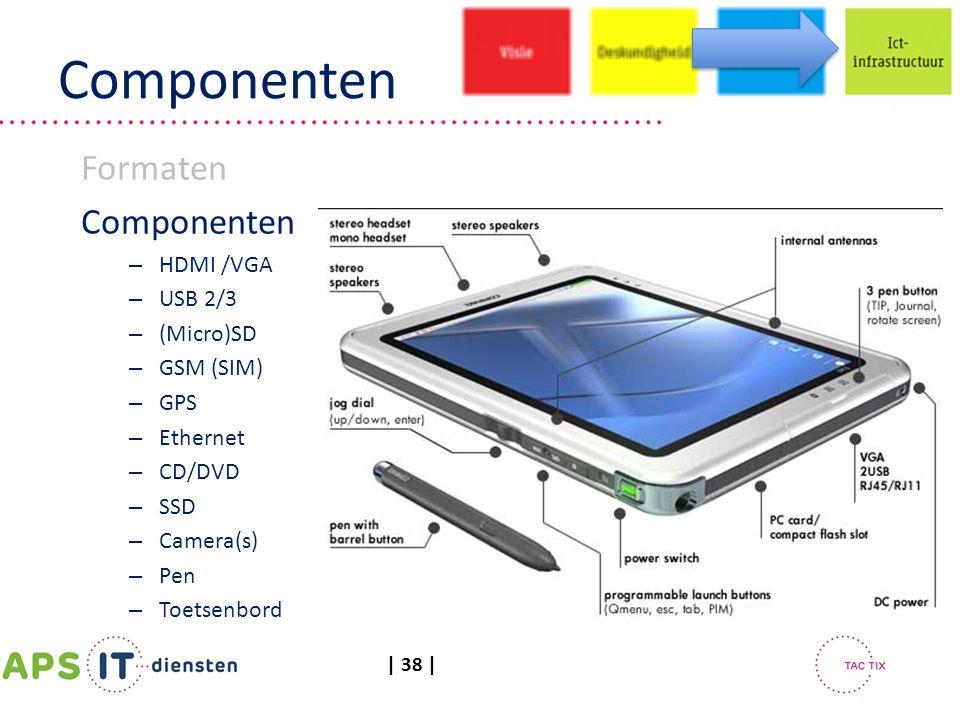 | 38 | Componenten Formaten Componenten – HDMI /VGA – USB 2/3 – (Micro)SD – GSM (SIM) – GPS – Ethernet – CD/DVD – SSD – Camera(s) – Pen – Toetsenbord