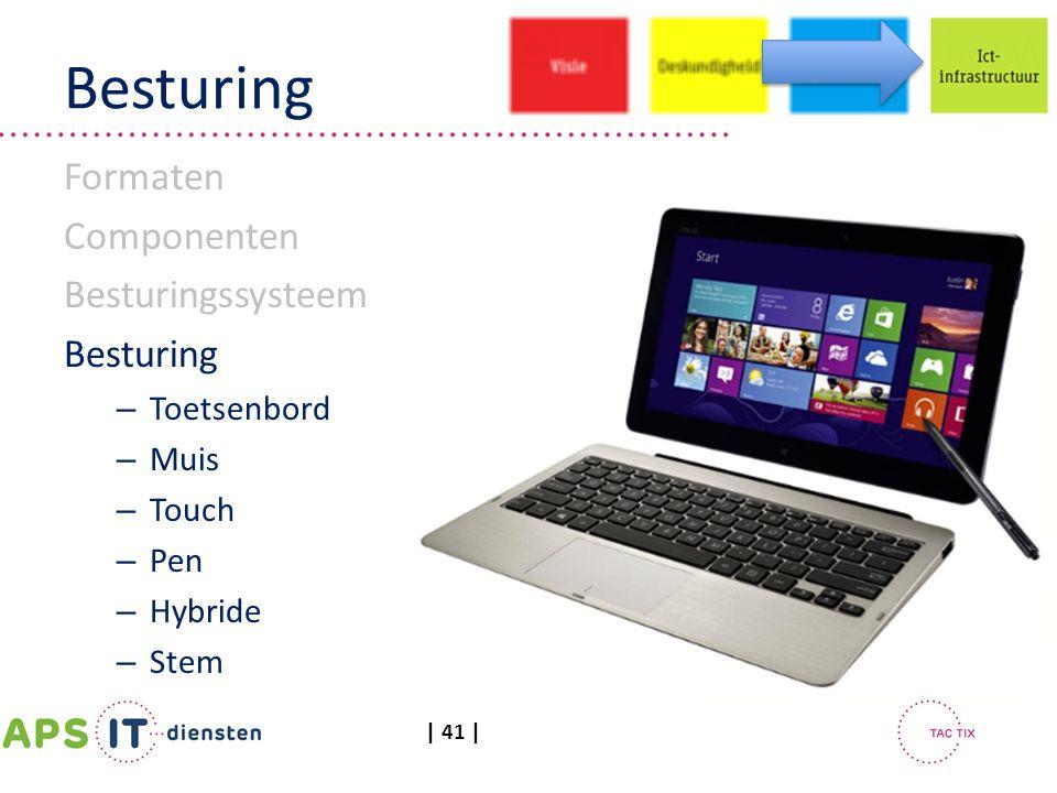 | 41 | Besturing Formaten Componenten Besturingssysteem Besturing – Toetsenbord – Muis – Touch – Pen – Hybride – Stem