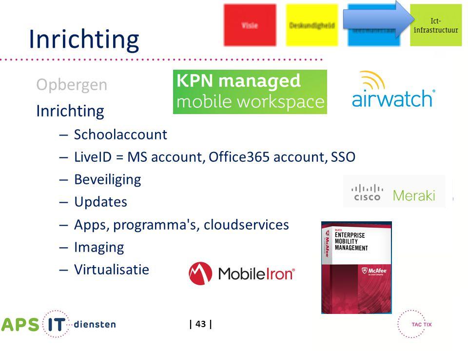 | 43 | Inrichting Opbergen Inrichting – Schoolaccount – LiveID = MS account, Office365 account, SSO – Beveiliging – Updates – Apps, programma's, cloud