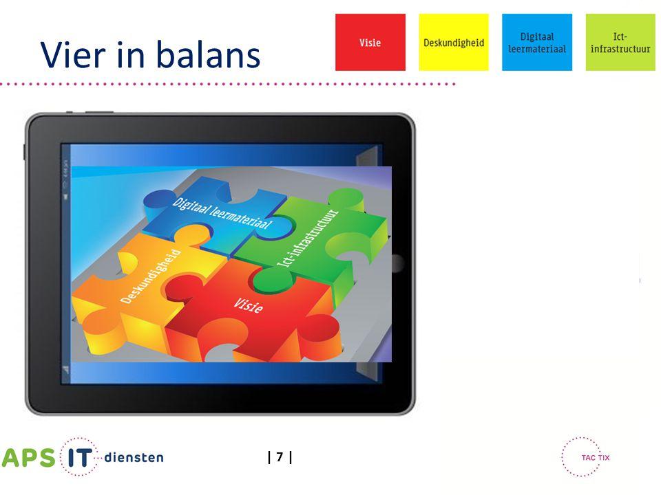 | 28 | Inzet Apps – consumeren/spelen – reproduceren/opzoeken Programma s – produceren/tekstverwerker – samenwerken Netwerk en Cloud