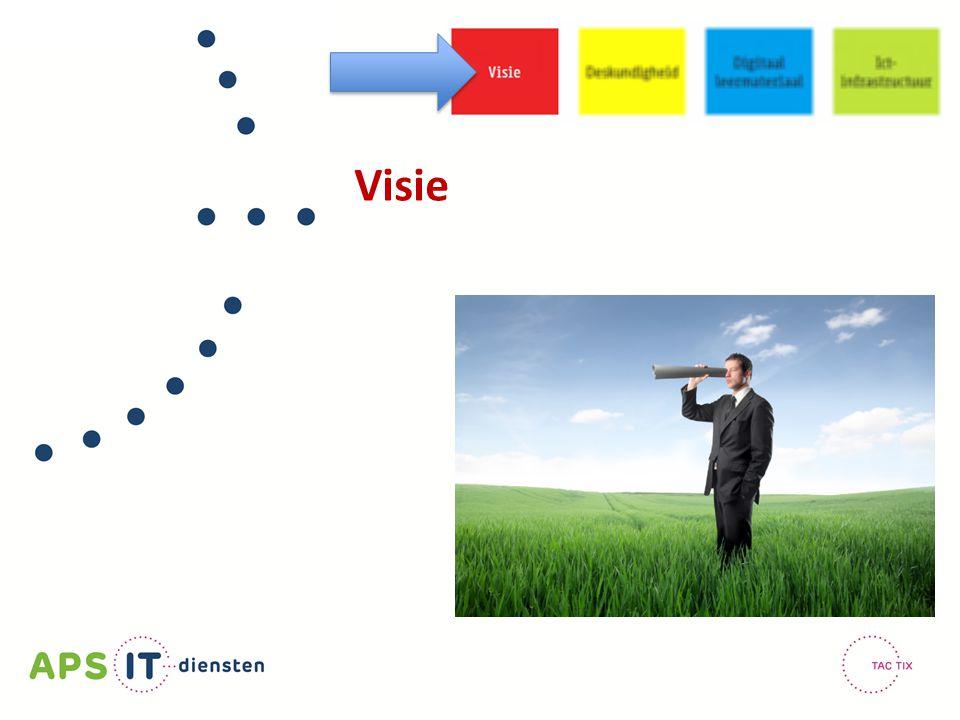 | 9 | Visie Onderwijzen of onderzoeken Digitale didactiek Mediawijsheid 21 st century skills Leermiddelenbeleid School-PC of personal device BYOD (bring your own device)