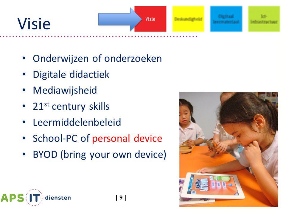 | 9 | Visie Onderwijzen of onderzoeken Digitale didactiek Mediawijsheid 21 st century skills Leermiddelenbeleid School-PC of personal device BYOD (bri