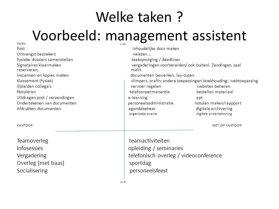 Welke taken ? Voorbeeld: management assistent TAKEN: ALLEEN Post inhoudelijke docs maken Ontvangst bezoekers nalezen … Fysieke dossiers samenstellen t