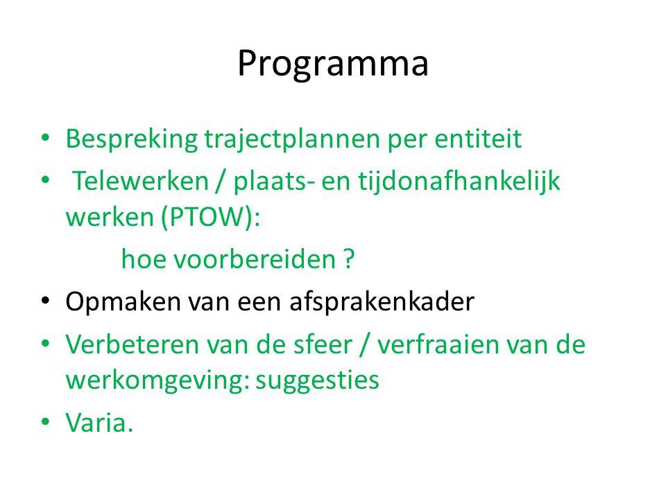 Programma Bespreking trajectplannen per entiteit Telewerken / plaats- en tijdonafhankelijk werken (PTOW): hoe voorbereiden ? Opmaken van een afspraken