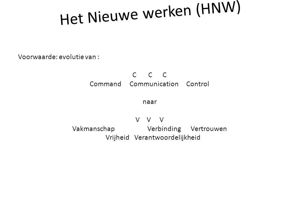 Het Nieuwe werken (HNW) Voorwaarde: evolutie van : C C C Command Communication Control naar V V V Vakmanschap Verbinding Vertrouwen Vrijheid Verantwoo