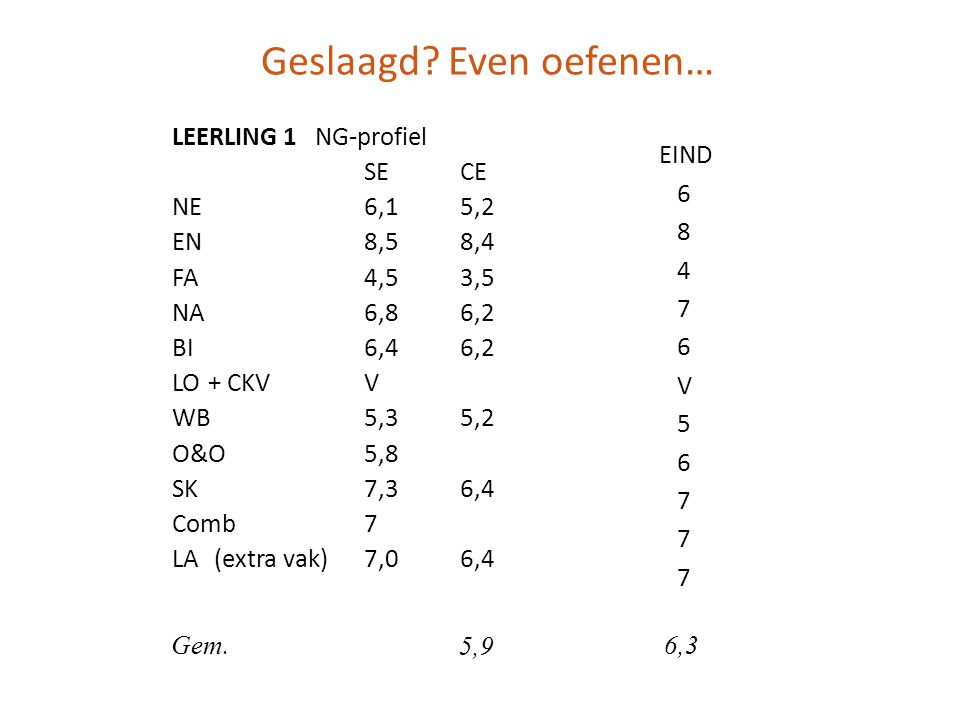 Geslaagd? Even oefenen… LEERLING 1 NG-profiel SECE NE6,15,2 EN8,58,4 FA4,53,5 NA6,86,2 BI6,46,2 LO+ CKVV WB5,35,2 O&O5,8 SK7,36,4 Comb7 LA (extra vak)