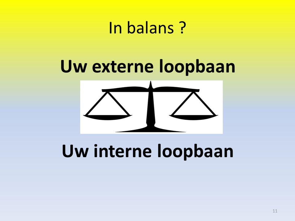 In balans ? Uw externe loopbaan Uw interne loopbaan 11