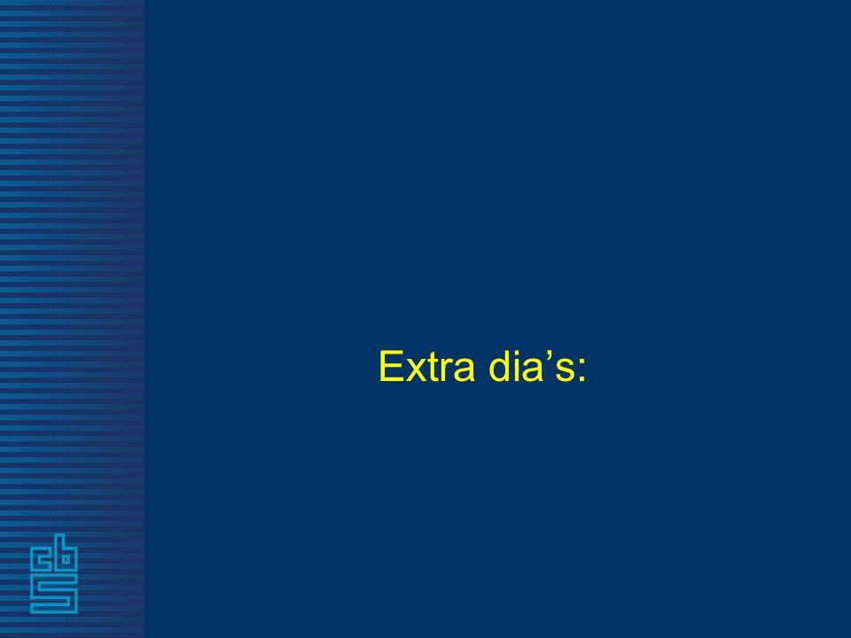 Extra dia's: