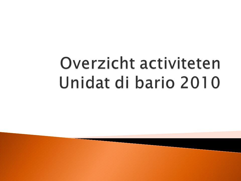 Achtergrond informatie In 1995 werd Unidat di Bario Kòrsou officieel opgericht met als doel Unidat richt zich op alle wijkorganisaties op Curacao die zich op het welzijn in de ruimste zin des woord van de wijken bezighouden door o.a.