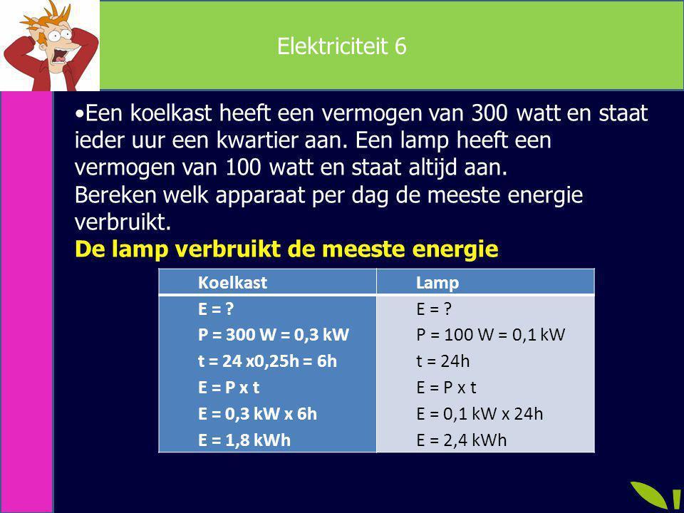 Elektriciteit 6 KoelkastLamp E = ? P = 300 W = 0,3 kW t = 24 x0,25h = 6h E = P x t E = 0,3 kW x 6h E = 1,8 kWh E = ? P = 100 W = 0,1 kW t = 24h E = P