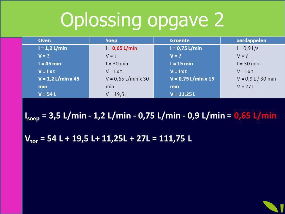Oplossing opgave 2 I II III I soep = 3,5 L/min - 1,2 L/min - 0,75 L/min - 0,9 L/min = 0,65 L/min V tot = 54 L + 19,5 L+ 11,25L + 27L = 111,75 L Groent