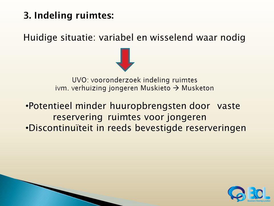 3. Indeling ruimtes: Huidige situatie: variabel en wisselend waar nodig UVO: vooronderzoek indeling ruimtes ivm. verhuizing jongeren Muskieto  Musket