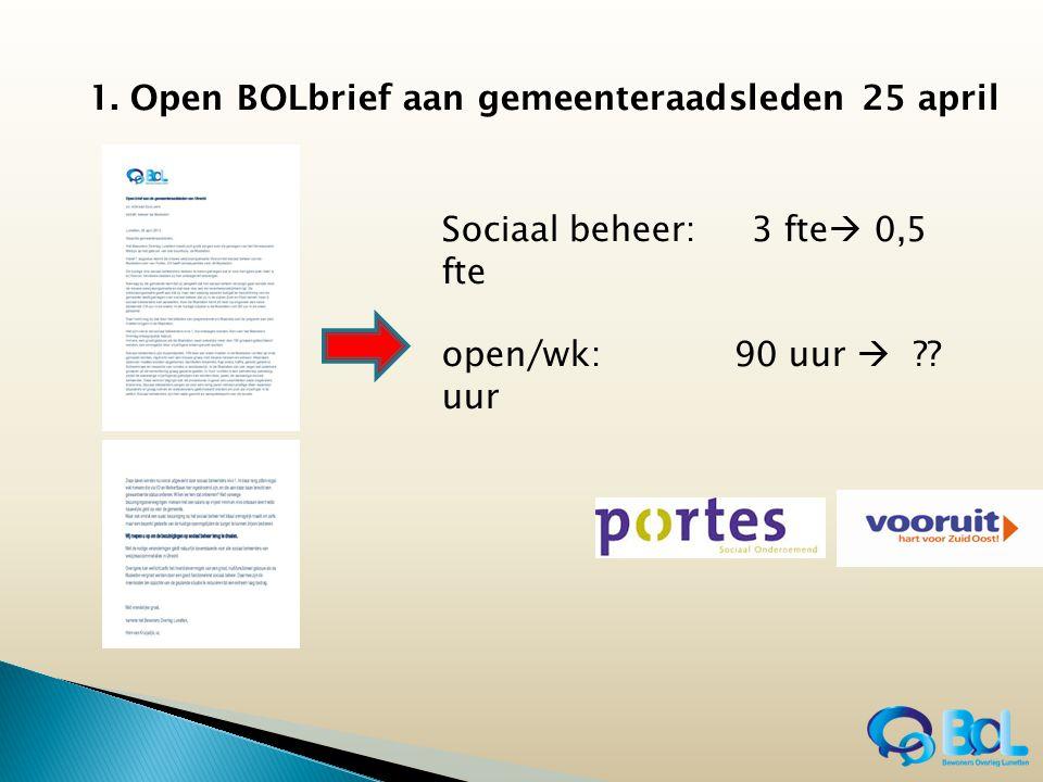 1. Open BOLbrief aan gemeenteraadsleden 25 april Sociaal beheer: 3 fte  0,5 fte open/wk: 90 uur  ?? uur