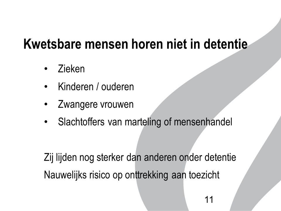 Kwetsbare mensen horen niet in detentie Zieken Kinderen / ouderen Zwangere vrouwen Slachtoffers van marteling of mensenhandel Zij lijden nog sterker d