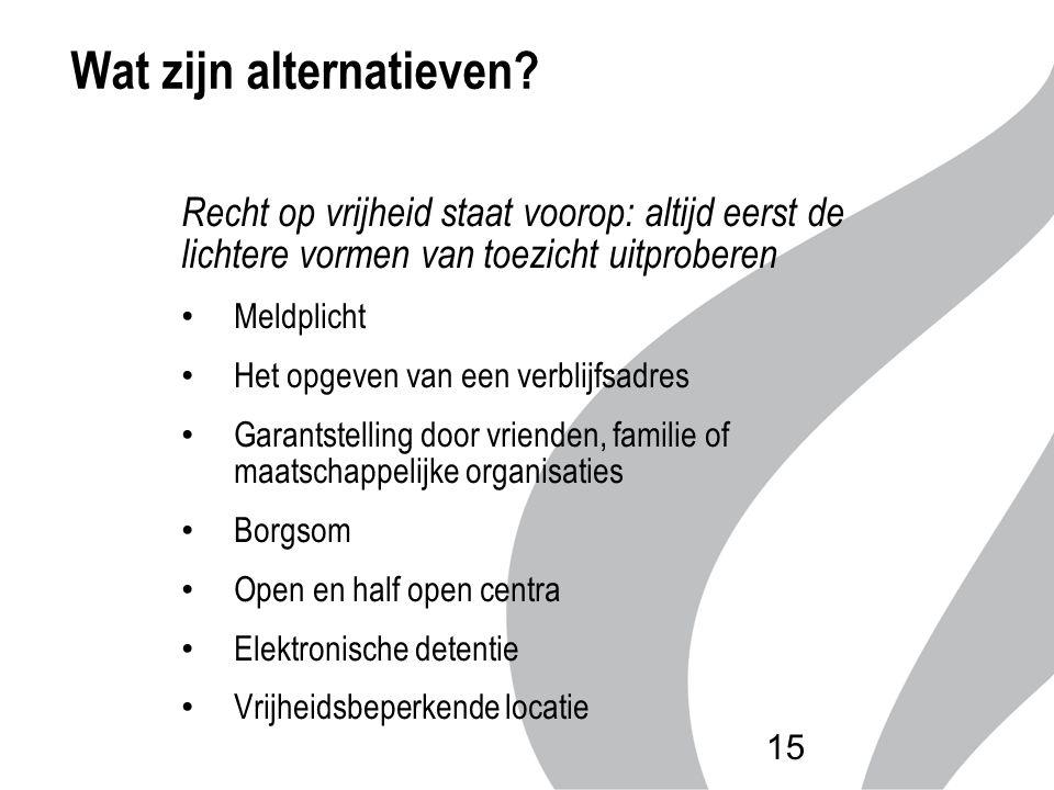 Wat zijn alternatieven? Recht op vrijheid staat voorop: altijd eerst de lichtere vormen van toezicht uitproberen Meldplicht Het opgeven van een verbli