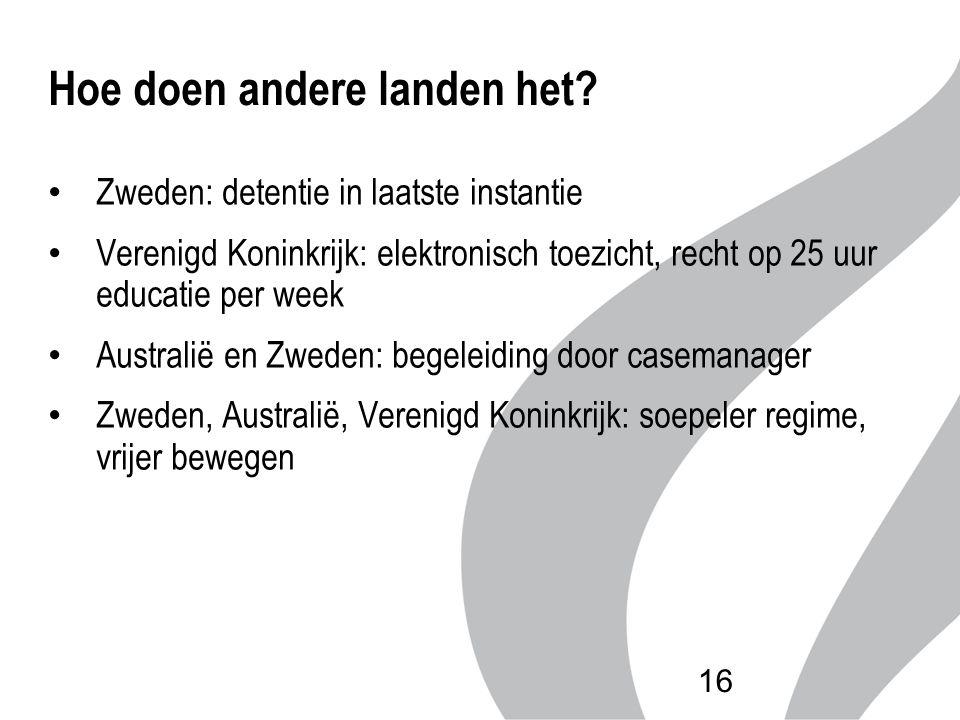 Hoe doen andere landen het? Zweden: detentie in laatste instantie Verenigd Koninkrijk: elektronisch toezicht, recht op 25 uur educatie per week Austra