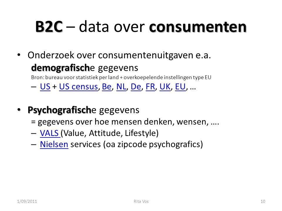 B2C consumenten B2C – data over consumenten Onderzoek over consumentenuitgaven e.a. demografisch demografische gegevens Bron: bureau voor statistiek p