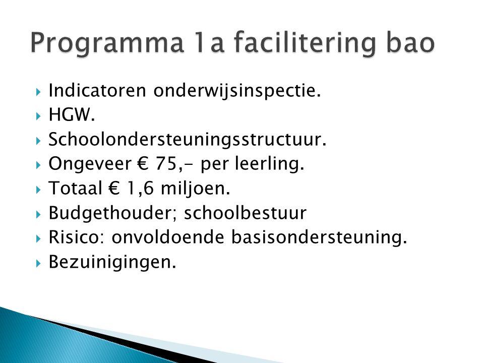  Indicatoren onderwijsinspectie.  HGW.  Schoolondersteuningsstructuur.