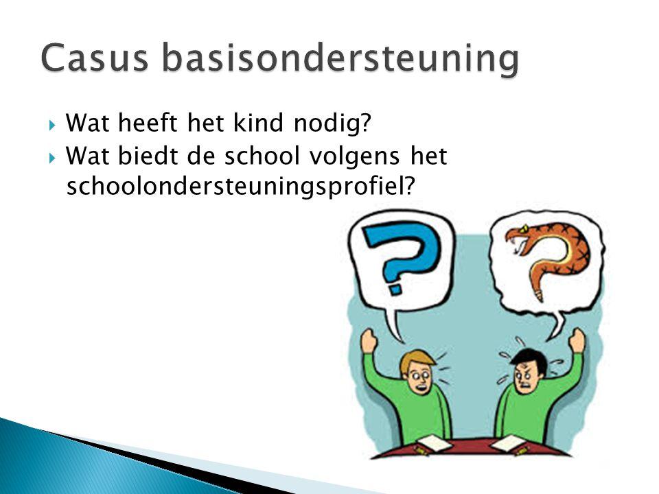  Wat heeft het kind nodig  Wat biedt de school volgens het schoolondersteuningsprofiel