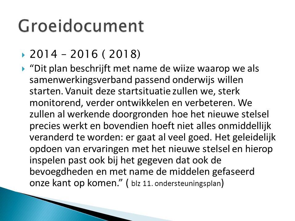  2014 – 2016 ( 2018)  Dit plan beschrijft met name de wiize waarop we als samenwerkingsverband passend onderwijs willen starten.