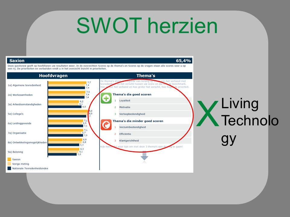 SWOT herzien X Living Technolo gy