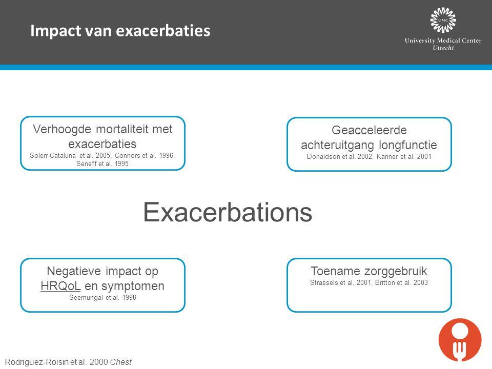 Impact van exacerbaties Verhoogde mortaliteit met exacerbaties Solerr-Cataluna et al. 2005, Connors et al. 1996, Seneff et al. 1995 Geacceleerde achte