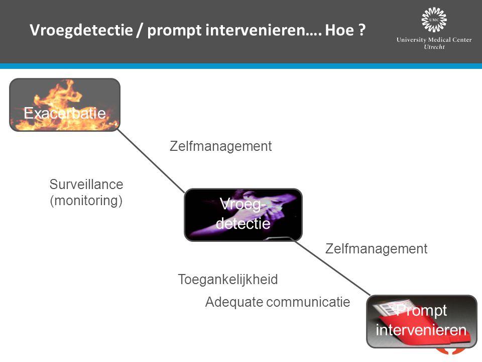 Zelfmanagement Surveillance (monitoring) Adequate communicatie Toegankelijkheid Vroegdetectie / prompt intervenieren…. Hoe ? Exacerbatie Vroeg- detect