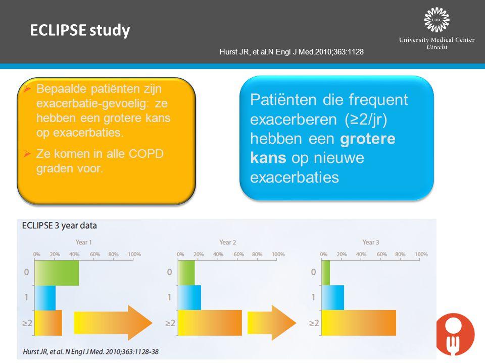 ECLIPSE study  Bepaalde patiënten zijn exacerbatie-gevoelig: ze hebben een grotere kans op exacerbaties.  Ze komen in alle COPD graden voor. Hurst J
