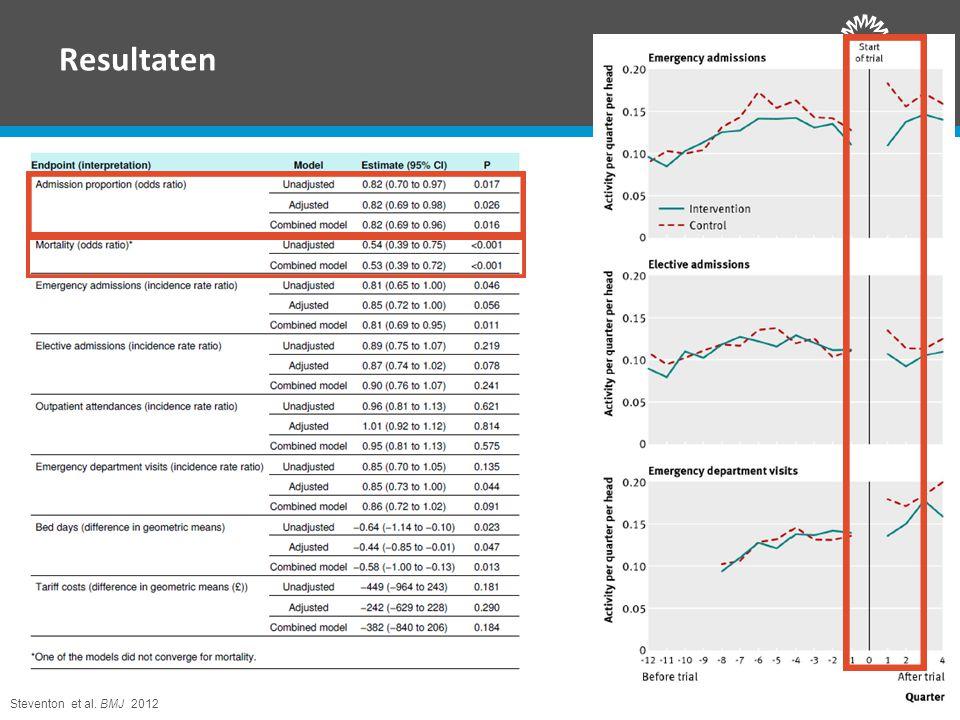 Resultaten Steventon et al. BMJ 2012