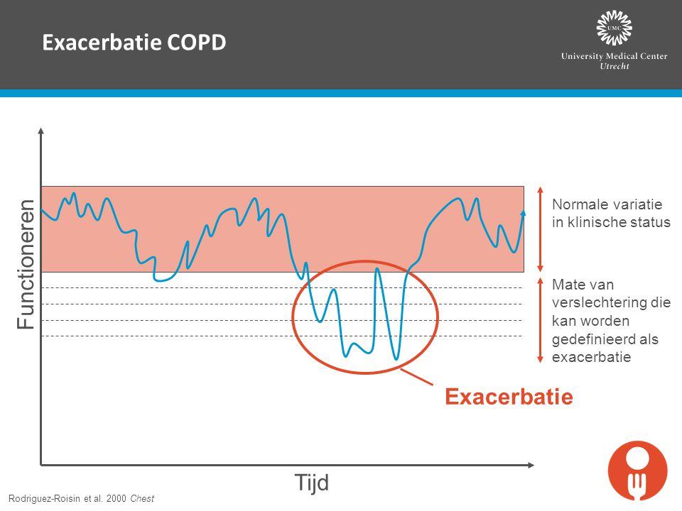 Exacerbatie COPD Exacerbatie Functioneren Tijd Normale variatie in klinische status Mate van verslechtering die kan worden gedefinieerd als exacerbati
