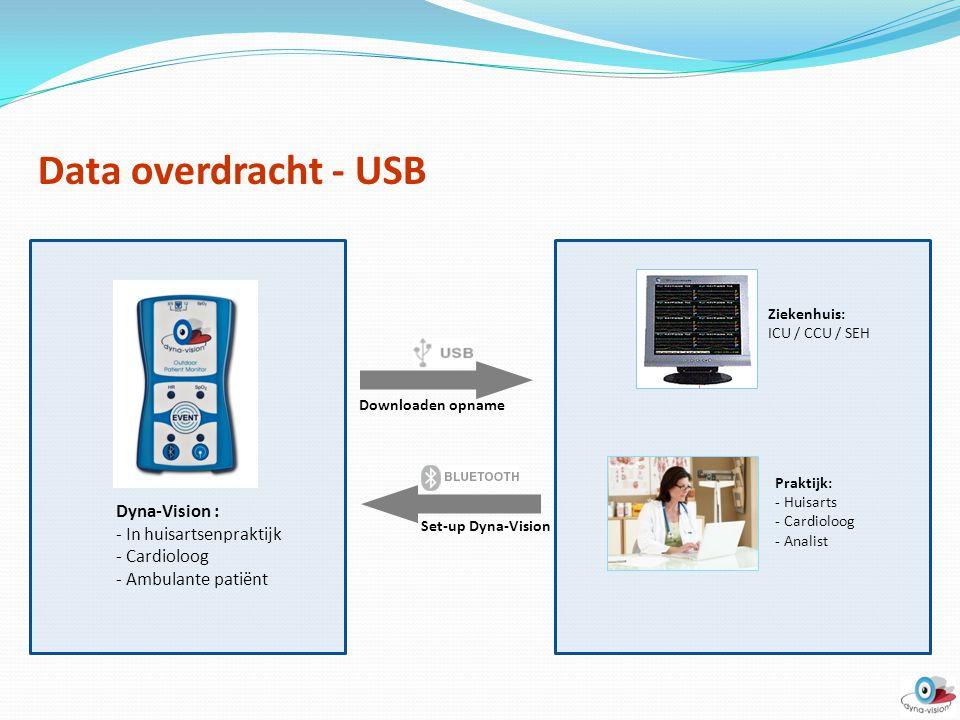 Data overdracht - USB Dyna-Vision : - In huisartsenpraktijk - Cardioloog - Ambulante patiënt Ziekenhuis: ICU / CCU / SEH Praktijk: - Huisarts - Cardio