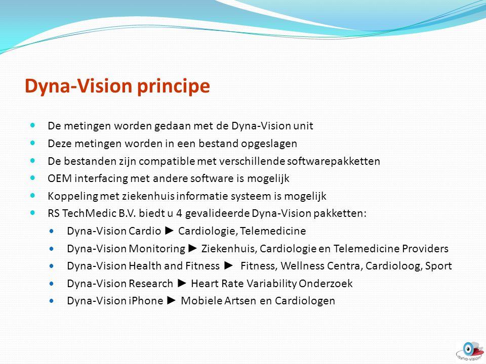 Data overdracht – Bluetooth Enkelvoudig Dyna-Vision : - Huisartsen praktijk - Cardioloog Set-up Dyna-Vision Monitoring/opname Ziekenhuis: ICU / CCU / SEH Praktijk: - Huisarts - Cardioloog - Analist